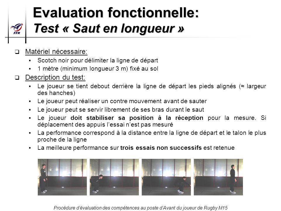 Procédure dévaluation des compétences au poste dAvant du joueur de Rugby M15 Evaluation fonctionnelle: Test « Saut en longueur » Score Critères de Réussite Photos IMC < 25IMC 25 3 pts 192 cm 176 cm - 2 pts 176 cm & < 192 cm161 cm & < 176 cm - 1 pt 152 cm & < 176 cm138 cm & < 161 cm - 0 pt < 152 cm< 138 cm - Performance au test: