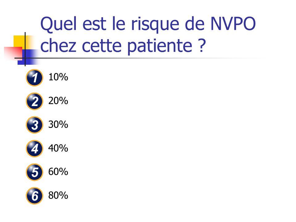 Quel est le risque de NVPO chez cette patiente ? 10% 20% 30% 40% 60% 80% 1 2 3 4 5 6