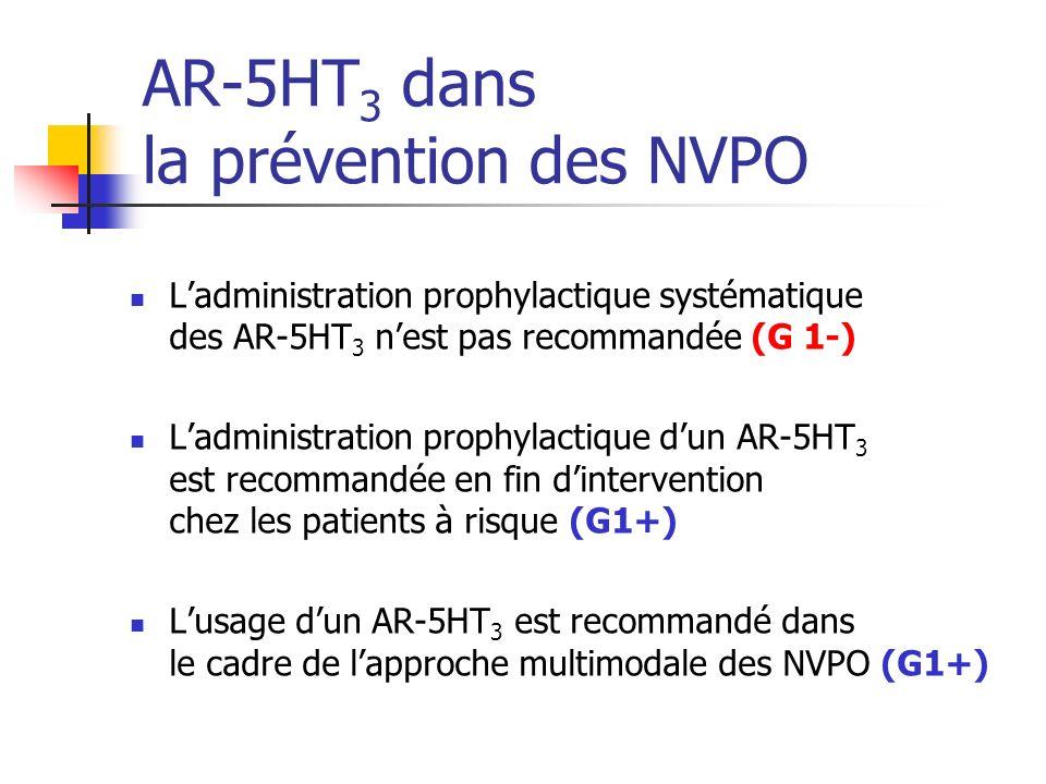 AR-5HT 3 dans la prévention des NVPO Ladministration prophylactique systématique des AR-5HT 3 nest pas recommandée (G 1-) Ladministration prophylactiq