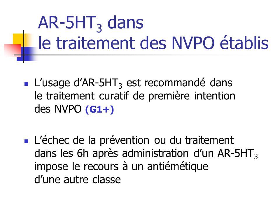 AR-5HT 3 dans le traitement des NVPO établis Lusage dAR-5HT 3 est recommandé dans le traitement curatif de première intention des NVPO (G1+) Léchec de