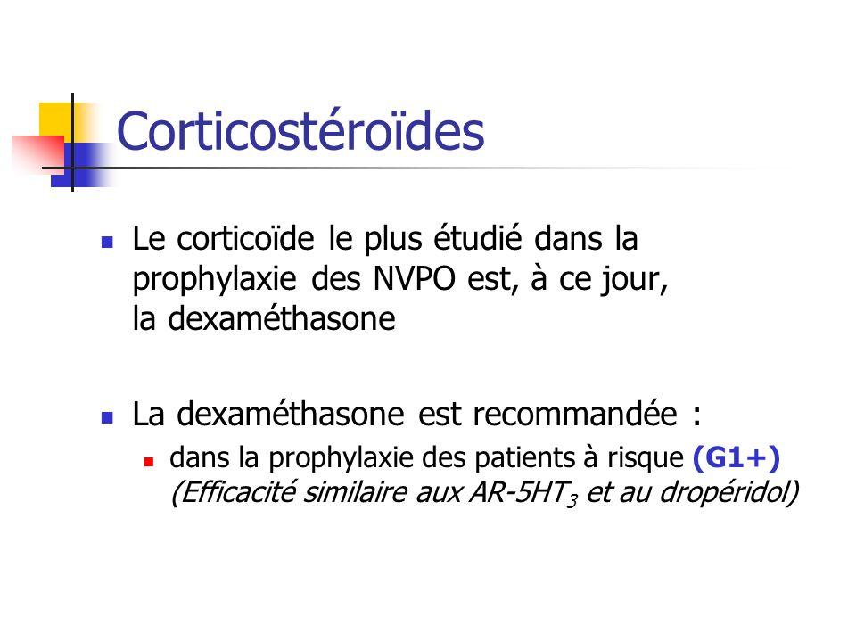 Corticostéroïdes Le corticoïde le plus étudié dans la prophylaxie des NVPO est, à ce jour, la dexaméthasone La dexaméthasone est recommandée : dans la