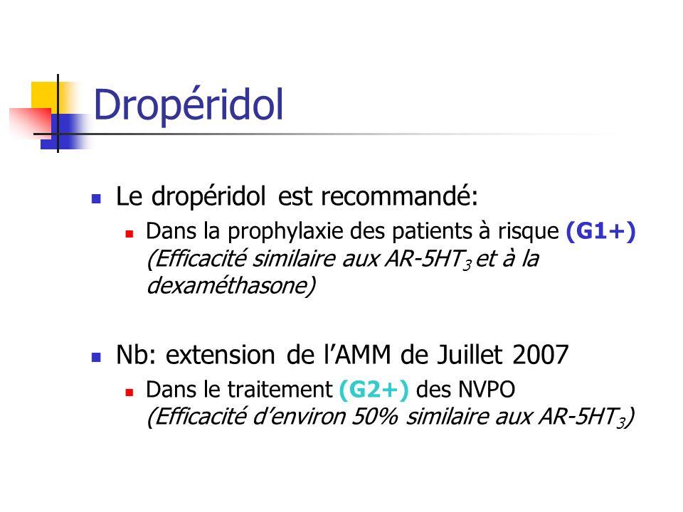 Dropéridol Le dropéridol est recommandé: Dans la prophylaxie des patients à risque (G1+) (Efficacité similaire aux AR-5HT 3 et à la dexaméthasone) Nb: