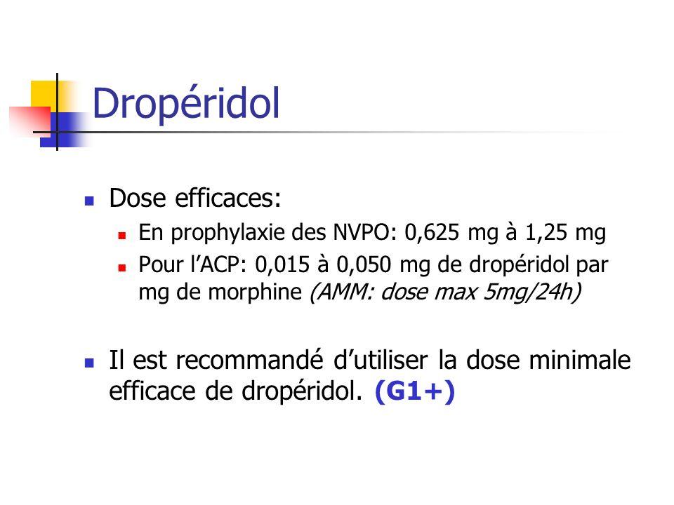 Dropéridol Dose efficaces: En prophylaxie des NVPO: 0,625 mg à 1,25 mg Pour lACP: 0,015 à 0,050 mg de dropéridol par mg de morphine (AMM: dose max 5mg
