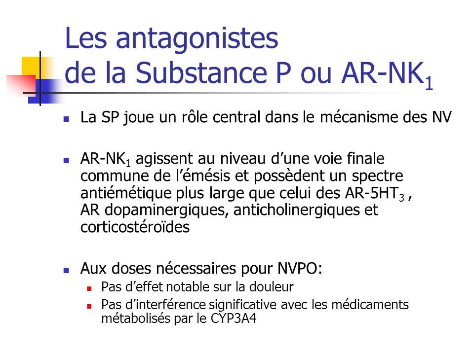 Les antagonistes de la Substance P ou AR-NK 1 La SP joue un rôle central dans le mécanisme des NV AR-NK 1 agissent au niveau dune voie finale commune