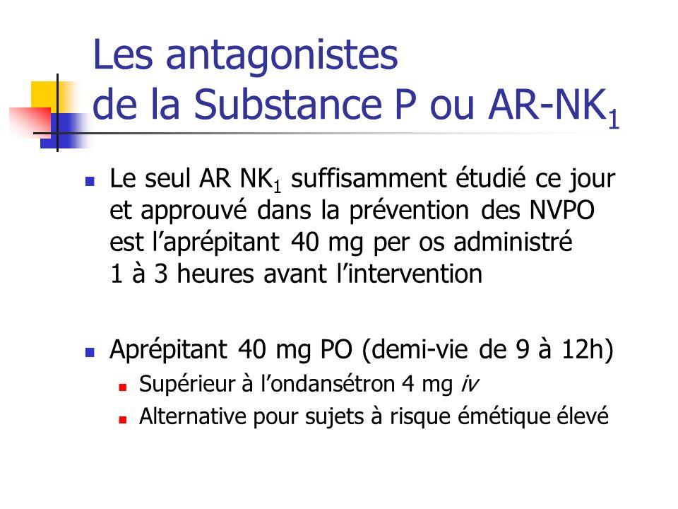Les antagonistes de la Substance P ou AR-NK 1 Le seul AR NK 1 suffisamment étudié ce jour et approuvé dans la prévention des NVPO est laprépitant 40 m