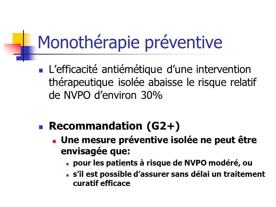 Monothérapie préventive Lefficacité antiémétique dune intervention thérapeutique isolée abaisse le risque relatif de NVPO denviron 30% Recommandation