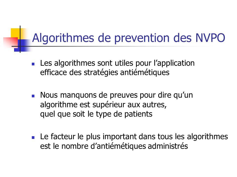 Algorithmes de prevention des NVPO Les algorithmes sont utiles pour lapplication efficace des stratégies antiémétiques Nous manquons de preuves pour d