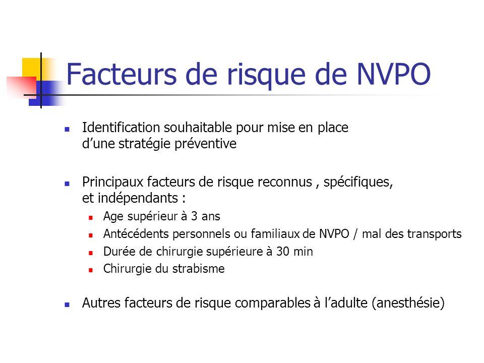 Facteurs de risque de NVPO Identification souhaitable pour mise en place dune stratégie préventive Principaux facteurs de risque reconnus, spécifiques