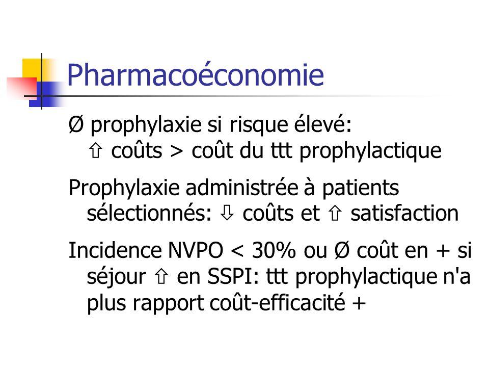 Pharmacoéconomie Ø prophylaxie si risque élevé: coûts > coût du ttt prophylactique Prophylaxie administrée à patients sélectionnés: coûts et satisfact