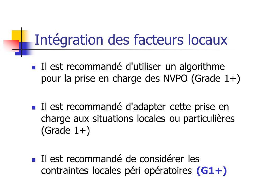 Intégration des facteurs locaux Il est recommandé d'utiliser un algorithme pour la prise en charge des NVPO (Grade 1+) Il est recommandé d'adapter cet