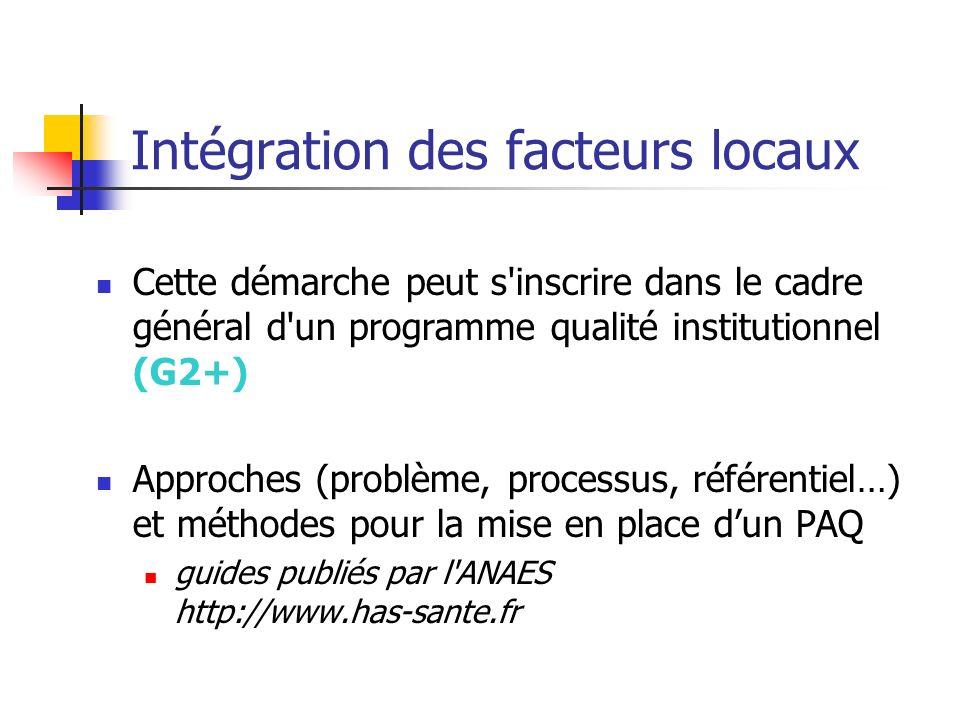 Intégration des facteurs locaux Cette démarche peut s'inscrire dans le cadre général d'un programme qualité institutionnel (G2+) Approches (problème,
