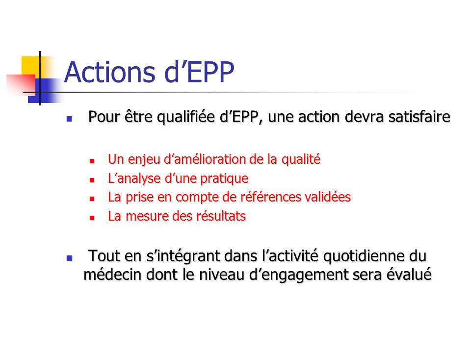 Actions dEPP Pour être qualifiée dEPP, une action devra satisfaire Un enjeu damélioration de la qualité Un enjeu damélioration de la qualité Lanalyse