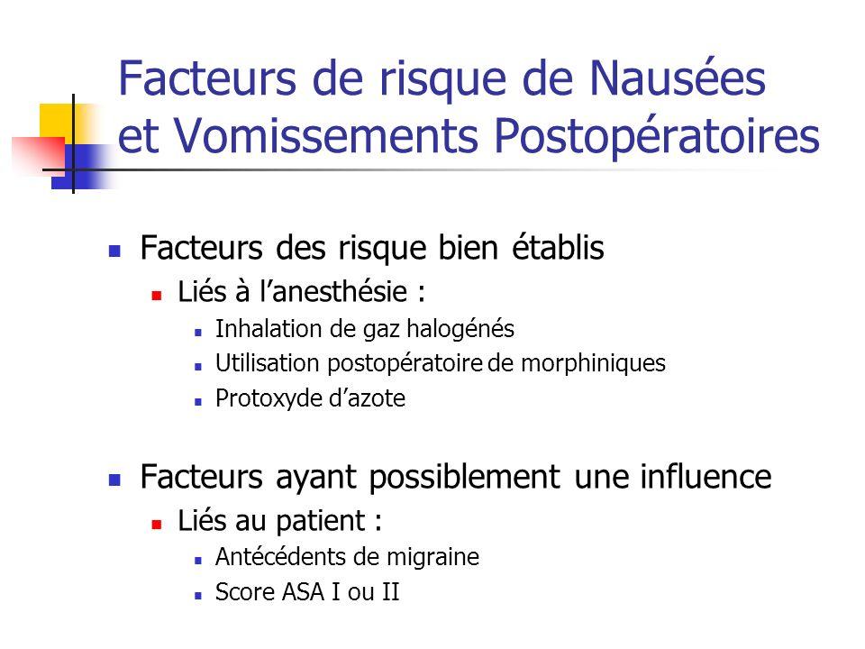 Principaux points de la Conférence dexperts SFAR 2007 sur la prise en charge des NVPO Gilles LEBUFFE Pôle dAnesthésie-Réanimation Hôpital Huriez CHRU de Lille