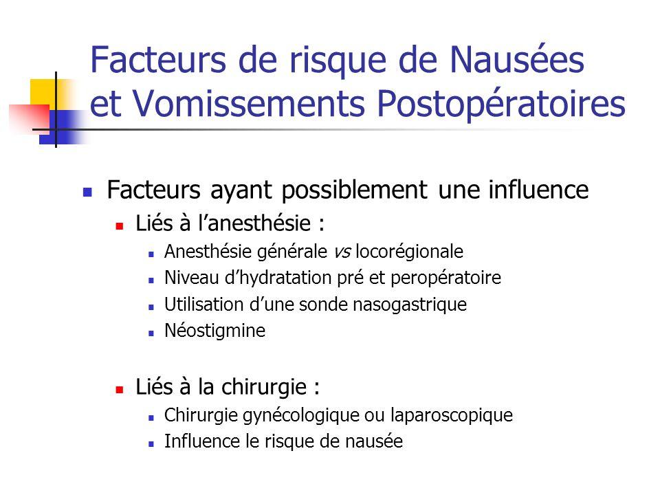 Facteurs de risque de Nausées et Vomissements Postopératoires Facteurs ayant possiblement une influence Liés à lanesthésie : Anesthésie générale vs lo