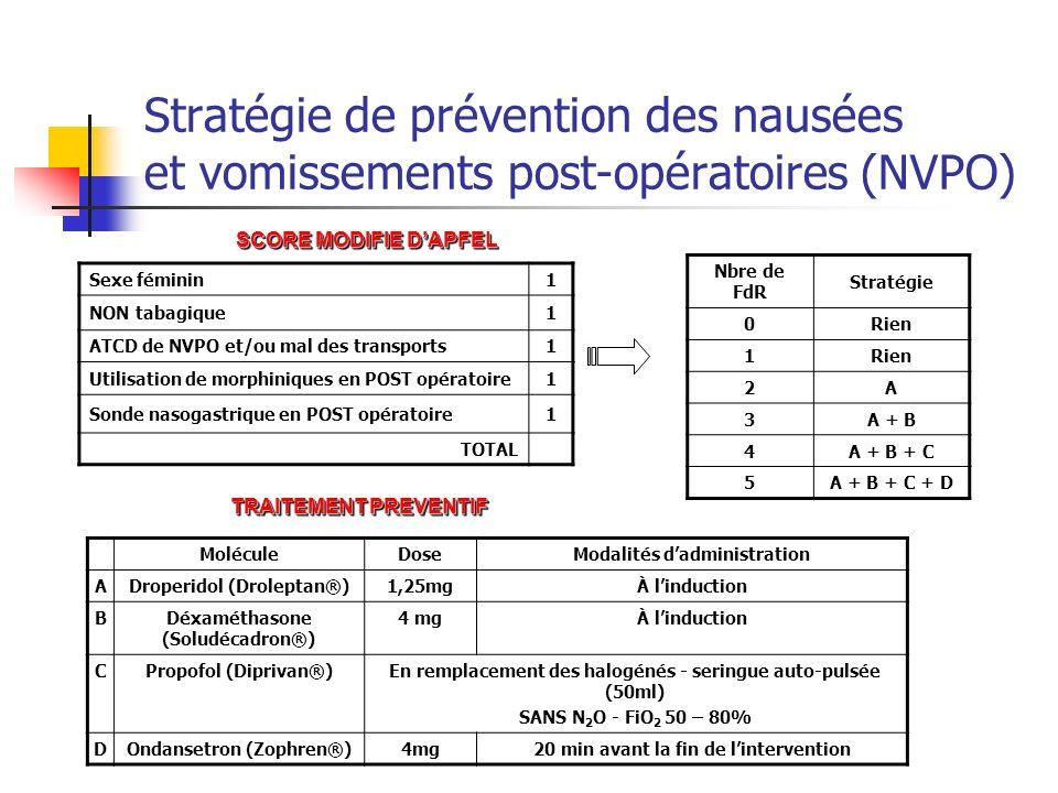 Stratégie de prévention des nausées et vomissements post-opératoires (NVPO) TRAITEMENT PREVENTIF Nbre de FdR Stratégie 0Rien 1 2A 3A + B 4A + B + C 5A