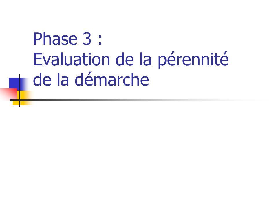 Phase 3 : Evaluation de la pérennité de la démarche