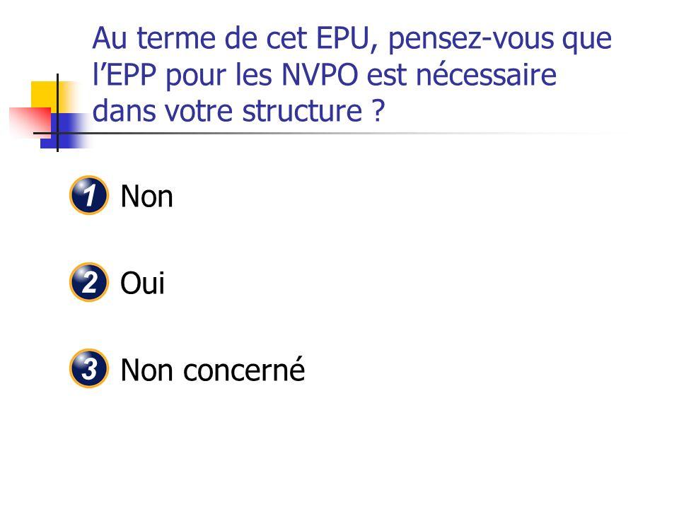Au terme de cet EPU, pensez-vous que lEPP pour les NVPO est nécessaire dans votre structure ? Non Oui Non concerné 1 2 3