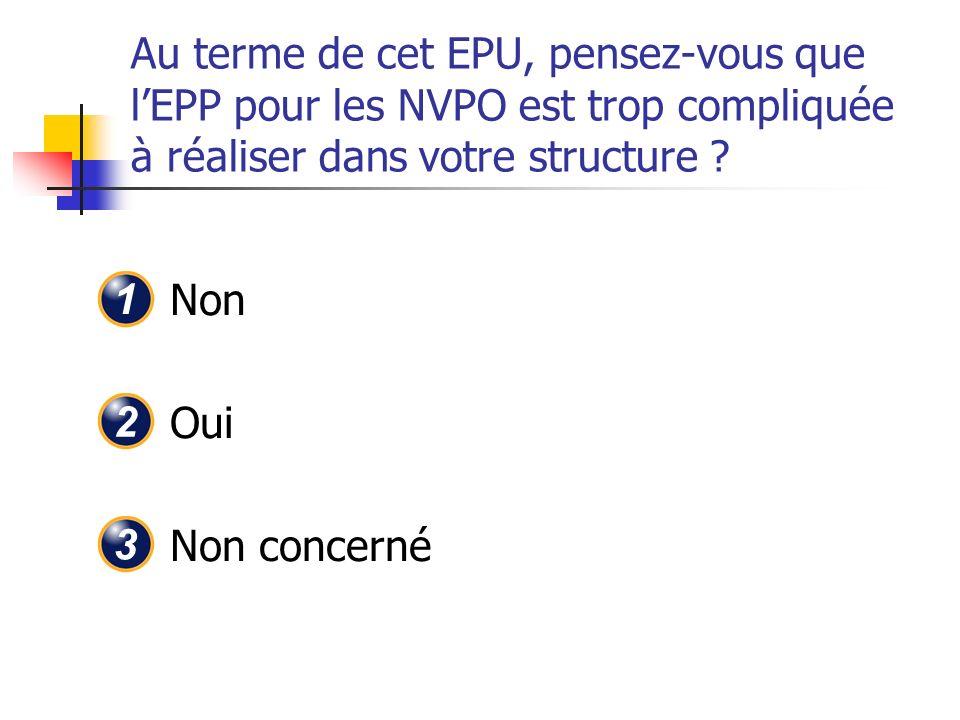 Au terme de cet EPU, pensez-vous que lEPP pour les NVPO est trop compliquée à réaliser dans votre structure ? Non Oui Non concerné 1 2 3