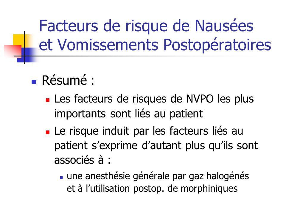 Facteurs de risque de Nausées et Vomissements Postopératoires Résumé : Les facteurs de risques de NVPO les plus importants sont liés au patient Le ris