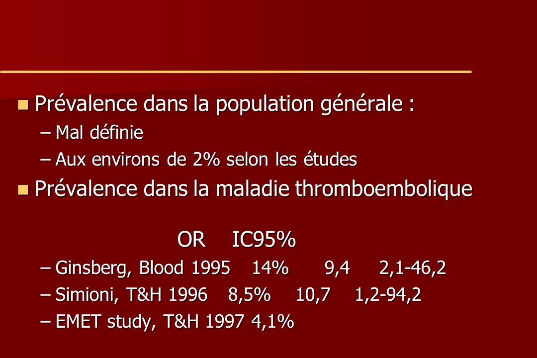 Prévalence dans la population générale : Prévalence dans la population générale : –Mal définie –Aux environs de 2% selon les études Prévalence dans la maladie thromboembolique OR IC95% Prévalence dans la maladie thromboembolique OR IC95% –Ginsberg, Blood 199514% 9,4 2,1-46,2 –Simioni, T&H 19968,5% 10,7 1,2-94,2 –EMET study, T&H 19974,1%
