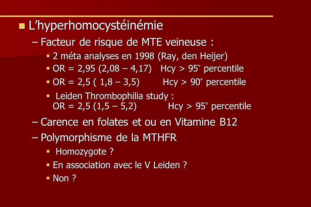 Lhyperhomocystéinémie Lhyperhomocystéinémie –Facteur de risque de MTE veineuse : 2 méta analyses en 1998 (Ray, den Heijer) 2 méta analyses en 1998 (Ray, den Heijer) OR = 2,95 (2,08 – 4,17) Hcy > 95° percentile OR = 2,95 (2,08 – 4,17) Hcy > 95° percentile OR = 2,5 ( 1,8 – 3,5) Hcy > 90° percentile OR = 2,5 ( 1,8 – 3,5) Hcy > 90° percentile Leiden Thrombophilia study : OR = 2,5 (1,5 – 5,2) Hcy > 95° percentile Leiden Thrombophilia study : OR = 2,5 (1,5 – 5,2) Hcy > 95° percentile –Carence en folates et ou en Vitamine B12 –Polymorphisme de la MTHFR Homozygote .