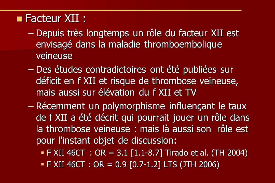 Facteur XII : Facteur XII : –Depuis très longtemps un rôle du facteur XII est envisagé dans la maladie thromboembolique veineuse –Des études contradictoires ont été publiées sur déficit en f XII et risque de thrombose veineuse, mais aussi sur élévation du f XII et TV –Récemment un polymorphisme influençant le taux de f XII a été décrit qui pourrait jouer un rôle dans la thrombose veineuse : mais là aussi son rôle est pour l instant objet de discussion: F XII 46CT: OR = 3.1 [1.1-8.7] Tirado et al.