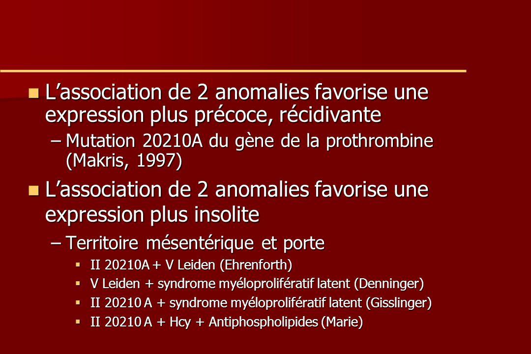 Lassociation de 2 anomalies favorise une expression plus précoce, récidivante Lassociation de 2 anomalies favorise une expression plus précoce, récidivante –Mutation 20210A du gène de la prothrombine (Makris, 1997) Lassociation de 2 anomalies favorise une expression plus insolite Lassociation de 2 anomalies favorise une expression plus insolite –Territoire mésentérique et porte II 20210A + V Leiden (Ehrenforth) II 20210A + V Leiden (Ehrenforth) V Leiden + syndrome myéloprolifératif latent (Denninger) V Leiden + syndrome myéloprolifératif latent (Denninger) II 20210 A + syndrome myéloprolifératif latent (Gisslinger) II 20210 A + syndrome myéloprolifératif latent (Gisslinger) II 20210 A + Hcy + Antiphospholipides (Marie) II 20210 A + Hcy + Antiphospholipides (Marie)