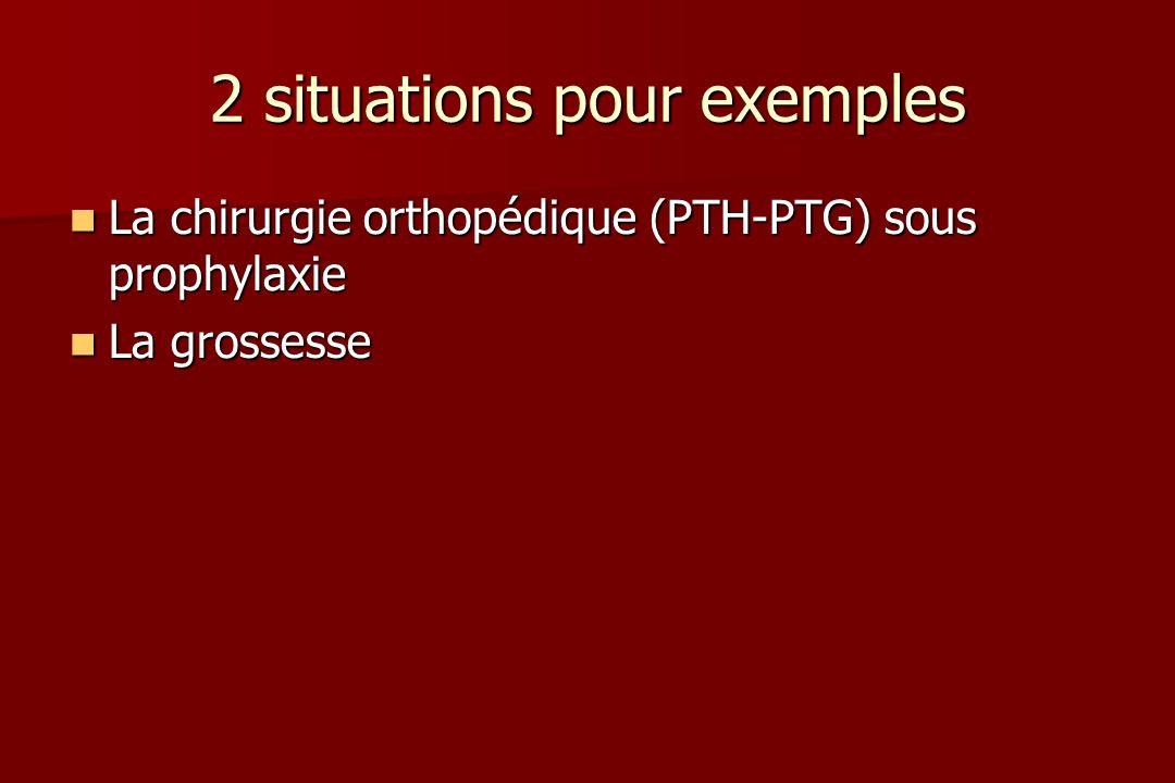2 situations pour exemples La chirurgie orthopédique (PTH-PTG) sous prophylaxie La chirurgie orthopédique (PTH-PTG) sous prophylaxie La grossesse La grossesse