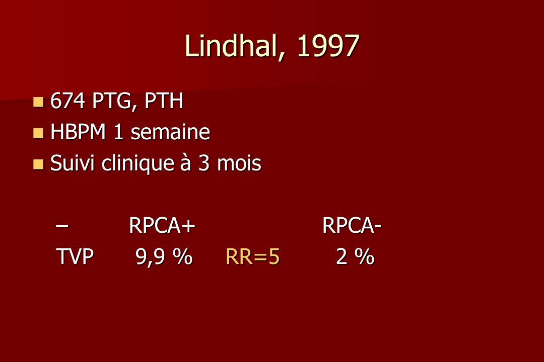 Lindhal, 1997 674 PTG, PTH 674 PTG, PTH HBPM 1 semaine HBPM 1 semaine Suivi clinique à 3 mois Suivi clinique à 3 mois –RPCA+RPCA- TVP 9,9 %RR=5 2 %