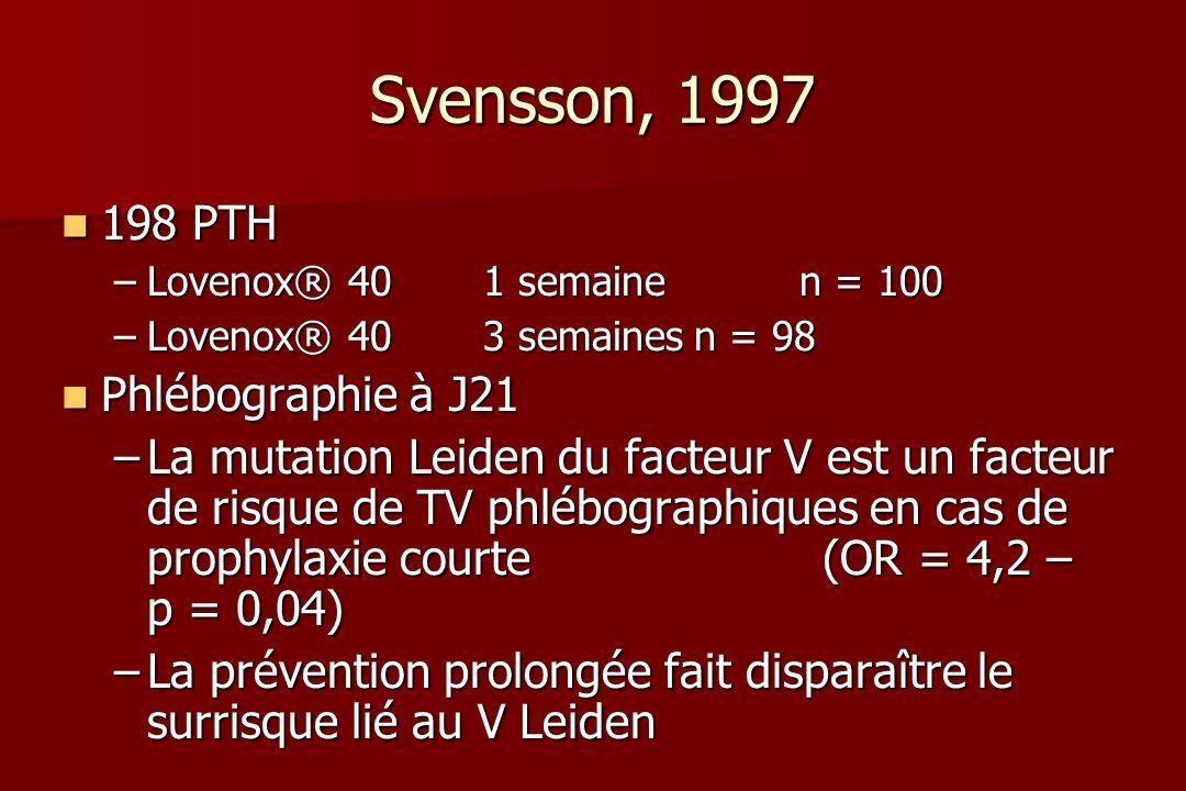 Svensson, 1997 198 PTH 198 PTH –Lovenox® 40 1 semaine n = 100 –Lovenox® 40 3 semainesn = 98 Phlébographie à J21 Phlébographie à J21 –La mutation Leiden du facteur V est un facteur de risque de TV phlébographiques en cas de prophylaxie courte (OR = 4,2 – p = 0,04) –La prévention prolongée fait disparaître le surrisque lié au V Leiden