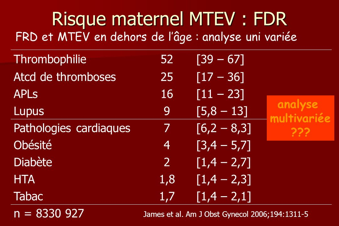 Risque maternel MTEV : FDR [1,4 – 2,1] [1,4 – 2,3] [1,4 – 2,7] [3,4 – 5,7] [6,2 – 8,3] [5,8 – 13] [11 – 23] [17 – 36] [39 – 67] 25Atcd de thromboses James et al.