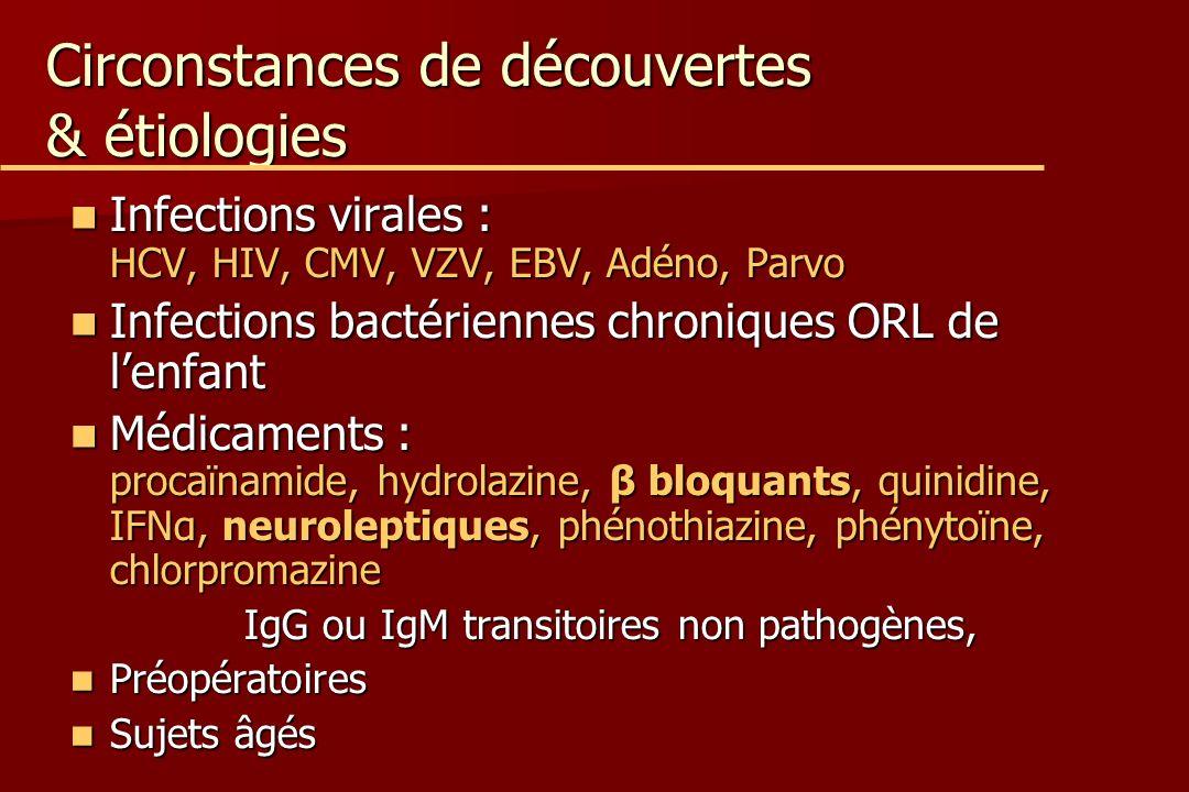 Circonstances de découvertes & étiologies Infections virales : HCV, HIV, CMV, VZV, EBV, Adéno, Parvo Infections virales : HCV, HIV, CMV, VZV, EBV, Adéno, Parvo Infections bactériennes chroniques ORL de lenfant Infections bactériennes chroniques ORL de lenfant Médicaments : procaïnamide, hydrolazine, β bloquants, quinidine, IFNα, neuroleptiques, phénothiazine, phénytoïne, chlorpromazine Médicaments : procaïnamide, hydrolazine, β bloquants, quinidine, IFNα, neuroleptiques, phénothiazine, phénytoïne, chlorpromazine IgG ou IgM transitoires non pathogènes, Préopératoires Préopératoires Sujets âgés Sujets âgés