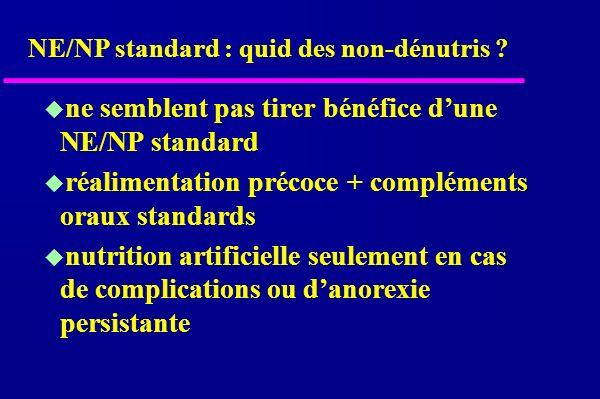 ne semblent pas tirer bénéfice dune NE/NP standard réalimentation précoce + compléments oraux standards nutrition artificielle seulement en cas de complications ou danorexie persistante NE/NP standard : quid des non-dénutris