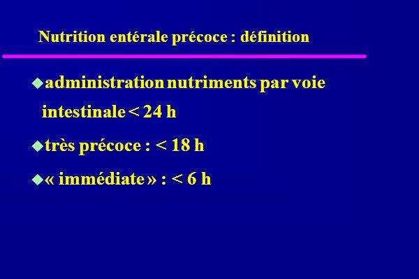 administration nutriments par voie intestinale < 24 h très précoce : < 18 h « immédiate » : < 6 h Nutrition entérale précoce : définition
