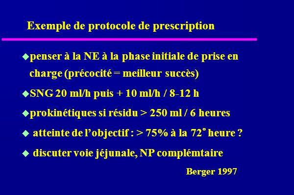 penser à la NE à la phase initiale de prise en charge (précocité = meilleur succès) SNG 20 ml/h puis + 10 ml/h / 8-12 h prokinétiques si résidu > 250 ml / 6 heures atteinte de lobjectif : > 75% à la 72° heure .