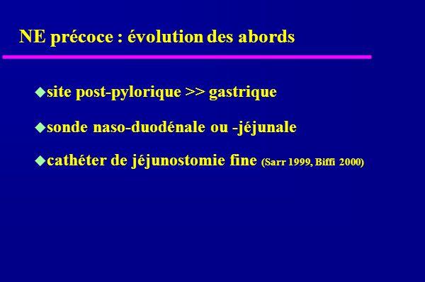 NE précoce : évolution des abords site post-pylorique >> gastrique sonde naso-duodénale ou -jéjunale cathéter de jéjunostomie fine (Sarr 1999, Biffi 2000)