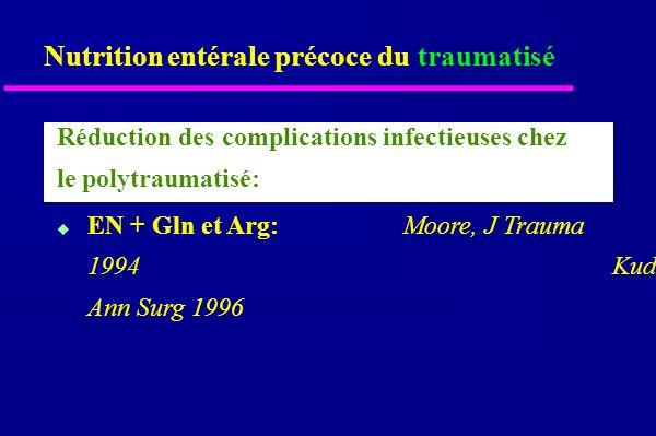 Nutrition entérale précoce du traumatisé Réduction des complications infectieuses chez le polytraumatisé: EN + Gln et Arg:Moore, J Trauma 1994Kudsk, Ann Surg 1996