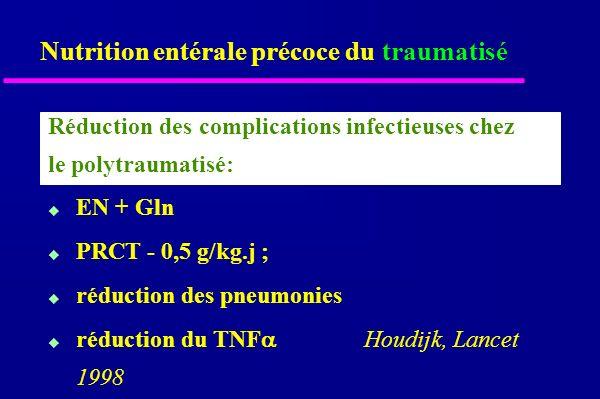 Réduction des complications infectieuses chez le polytraumatisé: EN + Gln PRCT - 0,5 g/kg.j ; réduction des pneumonies réduction du TNF Houdijk, Lancet 1998 Nutrition entérale précoce du traumatisé