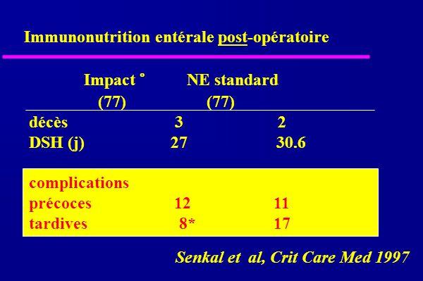 Senkal et al, Crit Care Med 1997 Impact ° NE standard (77) (77) décès 3 2 DSH (j) 27 30.6 complications précoces 12 11 tardives 8* 17 Immunonutrition entérale post-opératoire