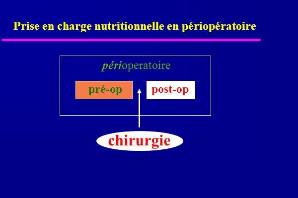 périoperatoire chirurgie post-op Prise en charge nutritionnelle en périopératoire pré-op