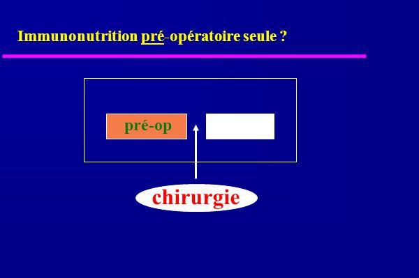 chirurgie pré-op Immunonutrition pré-opératoire seule
