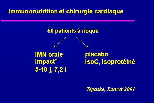 Immunonutrition et chirurgie cardiaque placebo isoC, isoprotéiné 50 patients à risque IMN orale Impact° 5-10 j, 7,2 l Tepaske, Lancet 2001