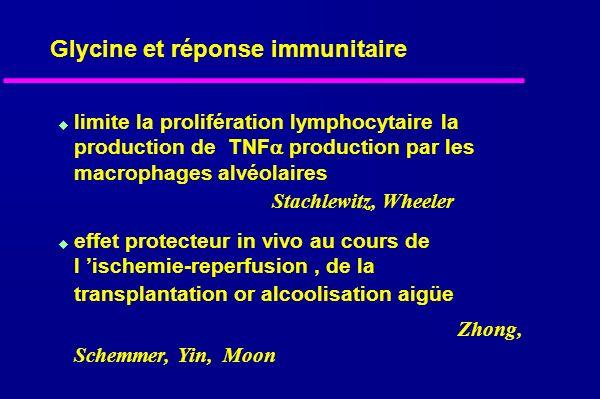 Glycine et réponse immunitaire limite la prolifération lymphocytaire la production de TNF production par les macrophages alvéolaires effet protecteur in vivo au cours de l ischemie-reperfusion, de la transplantation or alcoolisation aigüe Zhong, Schemmer, Yin, Moon Stachlewitz, Wheeler