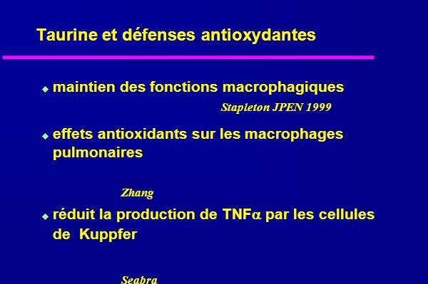 Taurine et défenses antioxydantes maintien des fonctions macrophagiques effets antioxidants sur les macrophages pulmonaires Zhang réduit la production de TNF par les cellules de Kuppfer Seabra Stapleton JPEN 1999