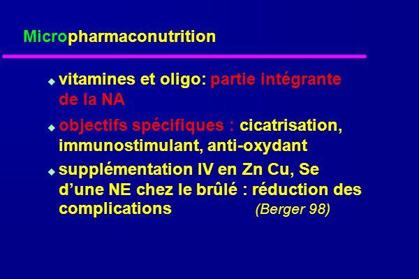 Micropharmaconutrition vitamines et oligo: partie intégrante de la NA objectifs spécifiques : cicatrisation, immunostimulant, anti-oxydant supplémentation IV en Zn Cu, Se dune NE chez le brûlé : réduction des complications (Berger 98)