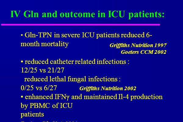 Gln-TPN in severe ICU patients reduced 6- month mortality reduced catheter related infections : 12/25 vs 21/27 reduced lethal fungal infections : 0/25 vs 6/27 Griffiths Nutrition 2002 enhanced IFNγ and maintained Il-4 production by PBMC of ICU patients Boelens Clin Nutr 2004 IV Gln and outcome in ICU patients: Griffiths Nutrition 1997 Goeters CCM 2002