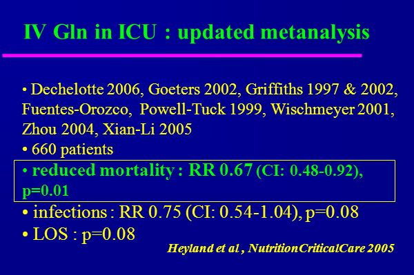 Dechelotte 2006, Goeters 2002, Griffiths 1997 & 2002, Fuentes-Orozco, Powell-Tuck 1999, Wischmeyer 2001, Zhou 2004, Xian-Li 2005 660 patients reduced mortality : RR 0.67 (CI: 0.48-0.92), p=0.01 infections : RR 0.75 (CI: 0.54-1.04), p=0.08 LOS : p=0.08 IV Gln in ICU : updated metanalysis Heyland et al, NutritionCriticalCare 2005