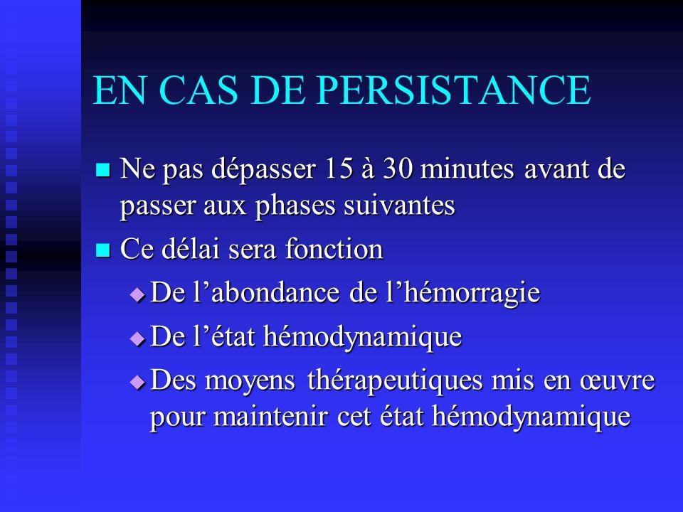 EN CAS DE PERSISTANCE Ne pas dépasser 15 à 30 minutes avant de passer aux phases suivantes Ne pas dépasser 15 à 30 minutes avant de passer aux phases