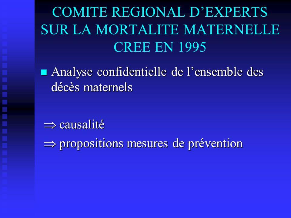 COMITE REGIONAL DEXPERTS SUR LA MORTALITE MATERNELLE CREE EN 1995 Analyse confidentielle de lensemble des décès maternels Analyse confidentielle de le