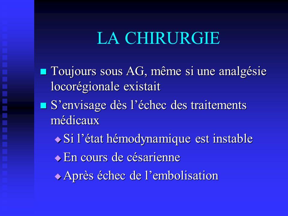 LA CHIRURGIE Toujours sous AG, même si une analgésie locorégionale existait Toujours sous AG, même si une analgésie locorégionale existait Senvisage d